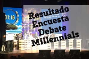 Resultado encuesta NoticiaCla/Doc Opleiding riba debate di Millennials