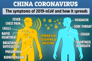 DVG ta sigui caso di coronavirus di cerca pa Aruba