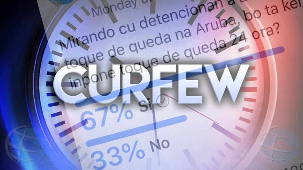 Encuesta Noticiacla: Mayoria ta 'pro' pa un toque de queda total
