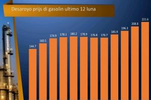 Maduro: E crisis ta stroba Gobierno di absorba subida di prijs di gasolin