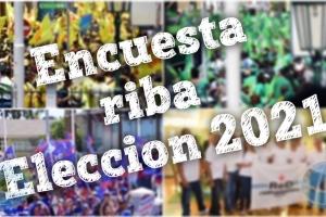 Encuesta nobo di Noticiacla pa midi e poder di voto pa eleccion na juni